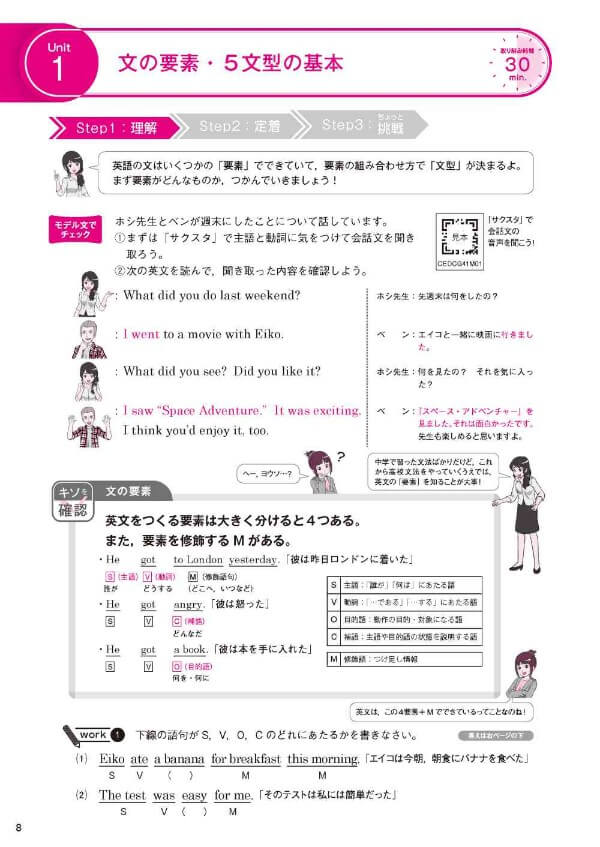 進研ゼミの映像授業4